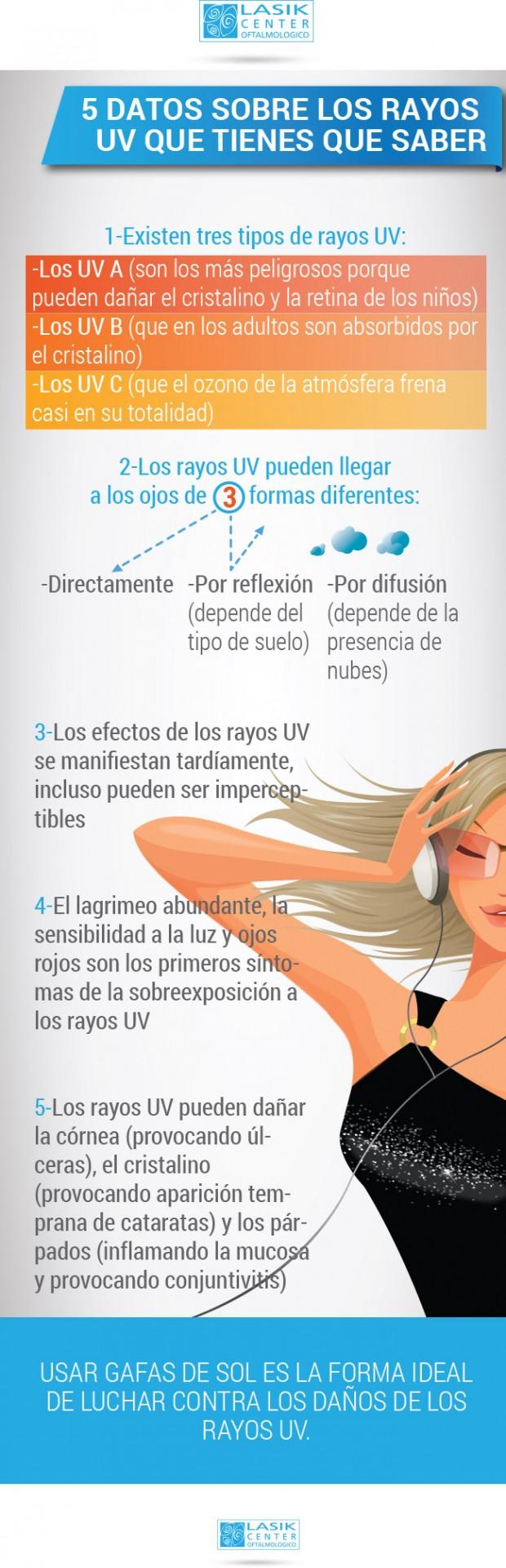 5 datos sobre los rayos UV que tienes que saber
